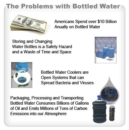 The Problems with Bottled Water
